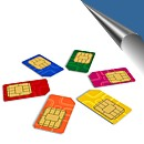 Sim cards and coupons